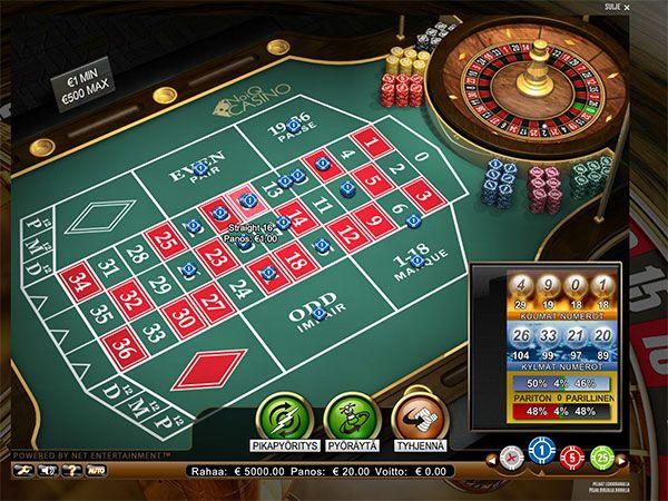 Casinohuone ruletti