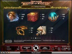 fantasini-master-of-mystery-voittotaulukko