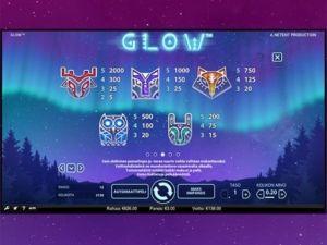 glow-kolikkopeli-voittotaulukko