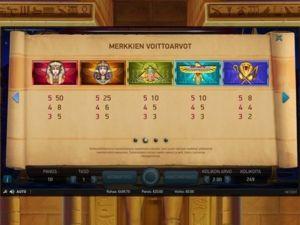 pyramid-quest-for-immortality-voittotaulukko