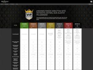 VIP-ohjelma