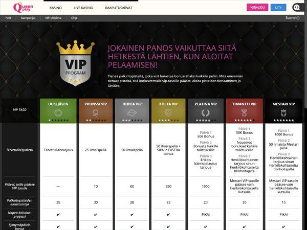 Queen Play Casino VIP