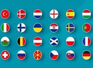 EURO2020 vedonlyöntiä lohkon