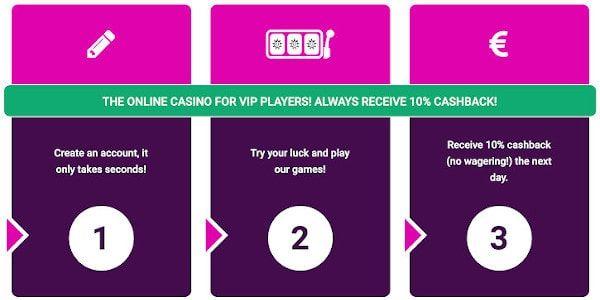 No Bonus Casino Käteispalautus