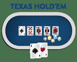 Pokeri peli - TexasHoldem